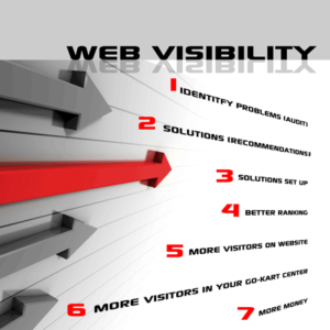 increase website visibility